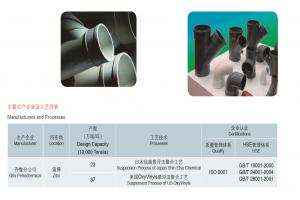 聚氯乙烯树脂PVC QS-1000F